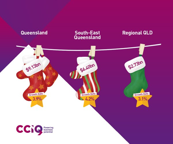 Regional QLD area infographic